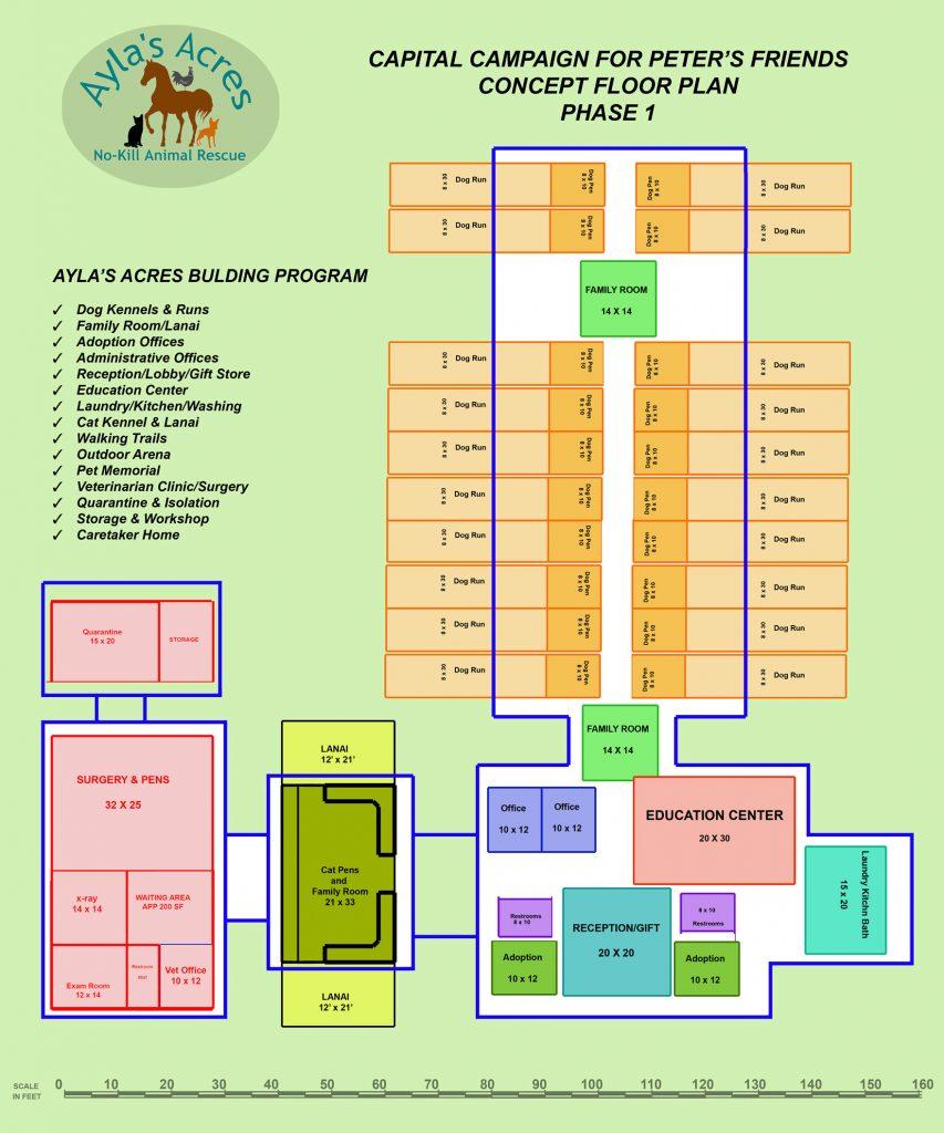 3. Floorplan